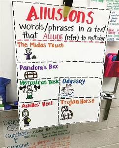 Allusion And Greek Mythology Anchor Chart  Perfect For