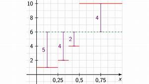 Schnitt Berechnen Oberstufe : standardabweichung einer zufallsgr e berechnen ~ Themetempest.com Abrechnung