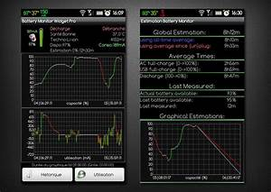 35 Android Apps To Monitor Usage Stats And Tweak System Utilities  U00ab Android Appstorm