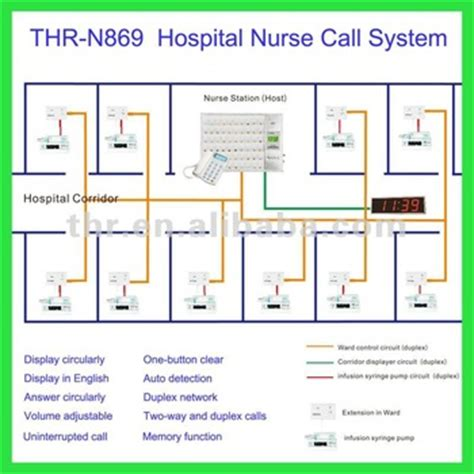 nurse call light systems wiring diagram for l timer for l wiring diagram odicis
