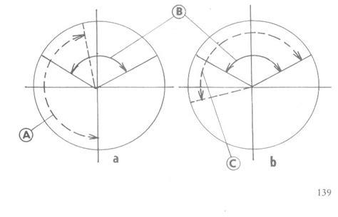 eigenfrequenz berechnen formel tapetenbedarf berechnen