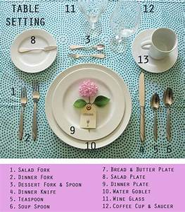 How To Create The Perfect Table Setting  Complete How To