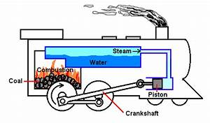 Steam Engine Plans With Boiler