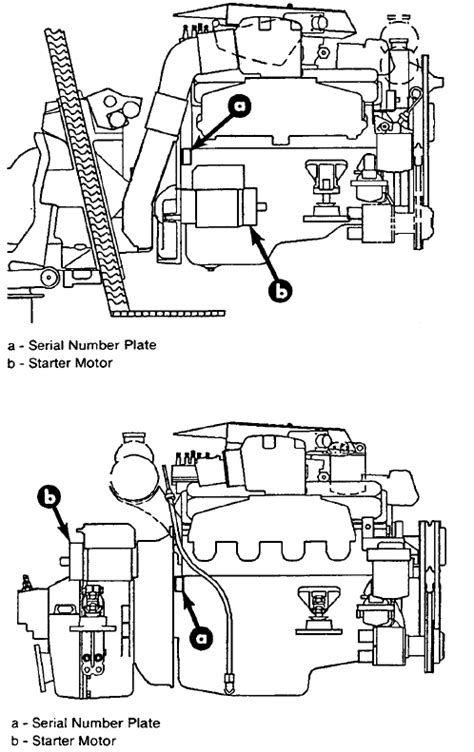 Ranger Boats Serial Numbers by Edge Ford Ranger Stereo Wiring Diagram Get Free Image