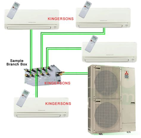Mitsubishi Ductless Air Conditioning Cost by Air Conditioning Systems Ductless Air Conditioning
