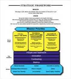 Strategic Business Plan Template