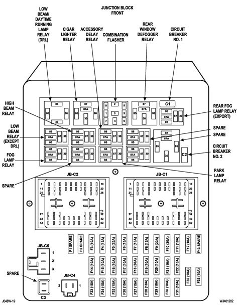 04 Jeep Liberty Fuse Diagram by 2004 Jeep Grand Laredo What Fuses Owners Manual