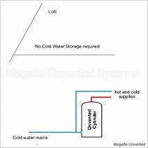 Hd wallpapers ariston unvented cylinder wiring diagram hd wallpapers ariston unvented cylinder wiring diagram asfbconference2016 Choice Image