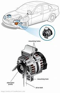 What Does An Alternator Do