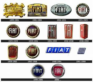 Fiat Logo Meaning and History. Symbol Fiat | World Cars Brands