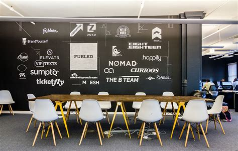 What about coworking spaces? - Institute of