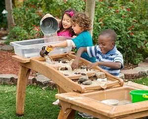 Wasserspiele Im Garten Bachlauf Zum Selber Bauen Kinder