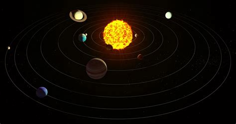 Animated Solar System Wallpaper - solar system 3d animation 4k alpha channel motion