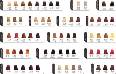 Professional Hair Color Brands,low Ammonia And Permanent