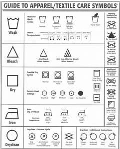 Care Symbol Chart