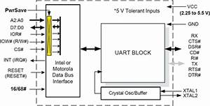 application uart power save feature drops current down to With wiringpi read uart