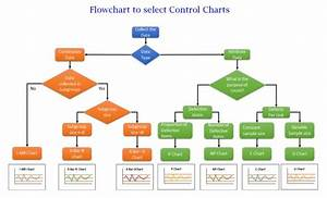 Posts About Lean Consultants Chennai On Lean Manufacturing