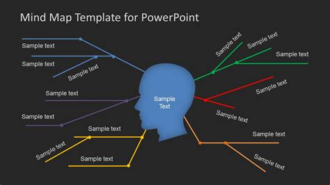 simple mind map template  powerpoint slidemodel