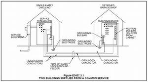 Detached Garage Shop Wiring Diagram