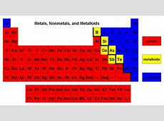 How many nonmetals are there in the periodic table? Socratic