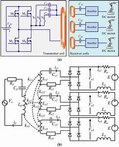Wiring Diagram Of Ets Solar System 32 Remote Control