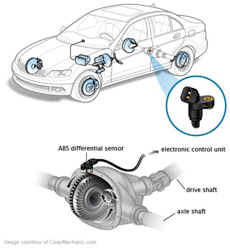 abs differential sensor