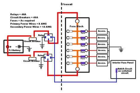 fuse box wiring diagram wiring diagram and fuse box diagram