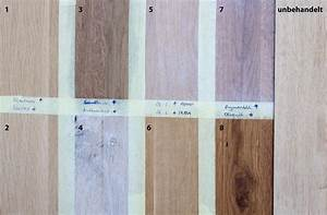 Holz Wachsen Bienenwachs : lack wachs oder l holz versiegelungen im vergleich ~ Orissabook.com Haus und Dekorationen
