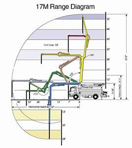 Raymond Reach Truck Wiring Diagram