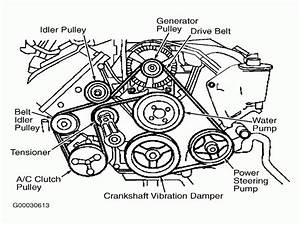 2001 Lincoln Continental Serpentine Belt Diagram
