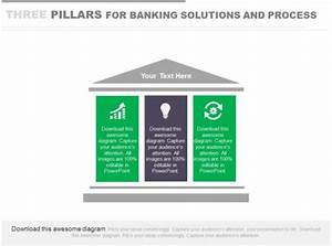 Three Pillars For Banking Solutions And Process Powerpoint
