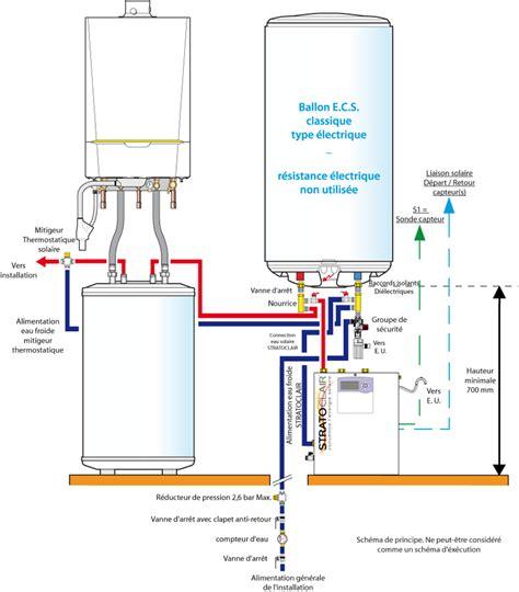 fonctionnement chaudiere gaz murale avec une chaudire gaz fuel