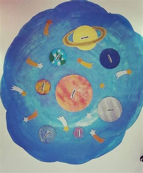 17 best ideas about planet crafts on planets 805   0e77b66b738035aa68fa5bb50ff89322