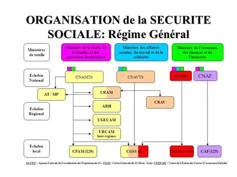 bureau securité sociale urssaf