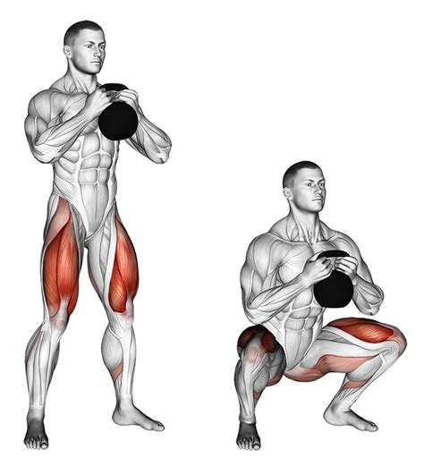 kettlebell squat goblet lose weight burn sit exercises visual gym perform these push routine calories previous illustrations
