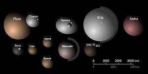 Neptune Moons Names List - Pics about space