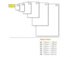 European Paper Sizes Chart