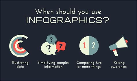 What Is An Infographic? And How Is It Different From Data. Send Free Email Online Campus Shipping Center. Free Video Uploading Site Air Canada Rewards. Prostate Cancer Treatment Drugs. What To Do If You Owe Back Taxes
