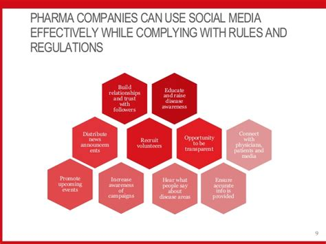 How Pharma Companies Are Using Social Media. Plumbing Equipment List Type 2 Diabetes Study. Free Accounting Software For Home Use. Metlife In Network Dentist Florida Inst Tech. Prototyping Software Development. Windshield Repair Irvine Steve Adams Attorney. Office Ally Clearinghouse Va Commercial Loans. Payday Loans In San Antonio No Credit Check. Therapeutic Touch Massage & Wellness Center