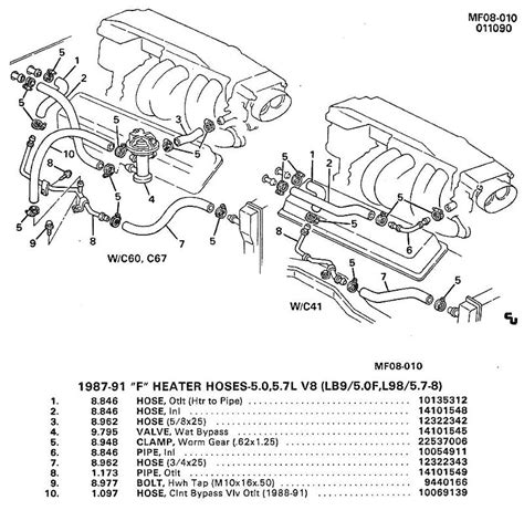 Heater Core Hose Routing Third Generation Body Message