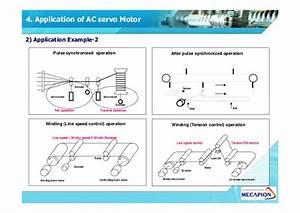 Hydraulic Servo Motor Working Principle
