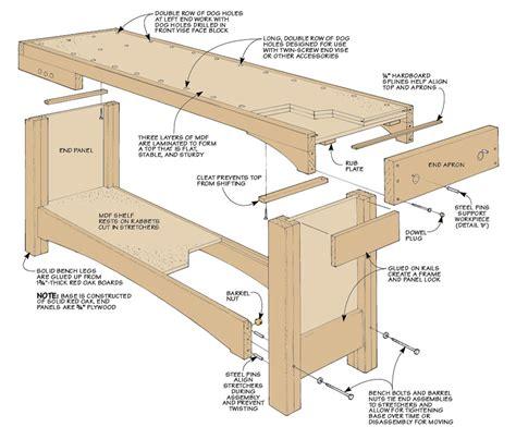 Heavy Duty Wood Workbench Plans Free