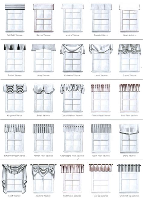 Curtain Valance Styles by Window Treatments Valances Search Miscellaneous