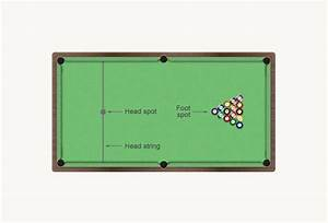Layout Of A Pool Table  U2013 Billiards  Snooker  Pool And