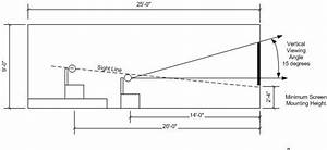 Tv Wall Mounting Height  Line Of Sight About 1  3 From