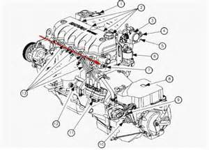similiar saturn sl engine diagram keywords 2002 saturn sl1 engine diagram