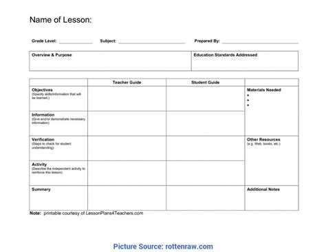 Savesave creative thinking lesson plan for later. Regular Creative Curriculum Lesson Plans Template 12+ Creative Curriculum Lesson Plan Template ...