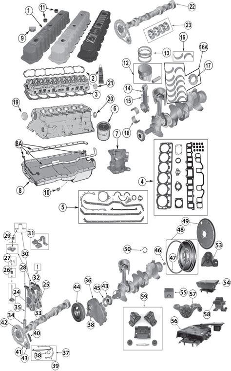 Jeep Yj 6 Cyl Engine Diagram by 1987 2006 Jeep 174 4 0l 242ci Inline 6 Cylinder Engine