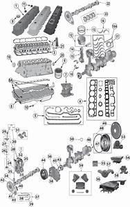 1987-2006 Jeep U00ae 4 0l  242ci  Inline 6 Cylinder Engine Replacement Parts