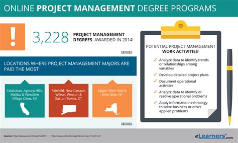 2018 Project Management Degree Online Programs. Gynecomastia Gland Removal Debit Card Credit. Home Security Los Angeles Web Filter Products. Business School Dallas Australia Mailing List. Ny Ortho Sports Medicine & Trauma P C. Print Your Business Cards Laptop For Business. Alternative Energy Degree Programs. Terminal Server Service Emc Storage Reporting. Hsbc Collections Phone Number